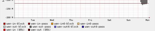 status_rrd_graph_img (2)